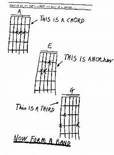 start guitar how to start self learning to play guitar practice theory stack exchange
