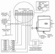 Aprilaire 558 Wiring Diagram aprilaire 60 automatic digital humidistat w outdoor sensor