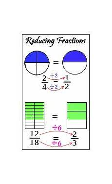 lowest term fraction worksheet for grade 6 4269 55 best cool math 4 images on 4 homeschooling and math activities