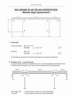 scienza delle costruzioni dispense metodo degli spostamenti telaio iperstatico numerical