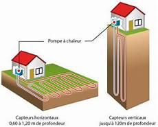 chauffe eau geothermique prix pompe a chaleur geothermie veggie2017
