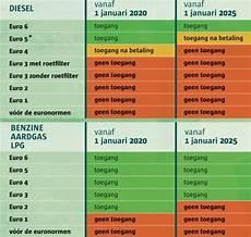 euronorm 6 diesel mag uw auto straks antwerpen nog binnen ontdek het hier