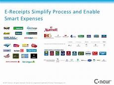concur best practices in travel and expense management