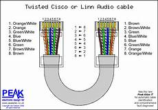 Home Network Wiring Patterns Wiring Patterns Wiring