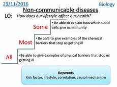 b7 1 non communicable diseases by rmcee teaching resources tes