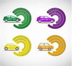 mesures anti pollution renforcement et harmonisation des sanctions automobile club association