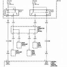 98 dodge avenger wiring diagrams 1998 dodge ram 1500 wiring schematic free wiring diagram