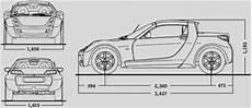 smart technische daten keist webdesign gt smart roadster