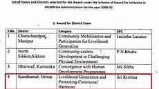 kandhamal phulbani odisha news views articles