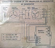 electric machines kirloskar avr kavr 1 circuit diagram