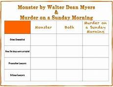 murder on a sunday morning viewing guide monster by