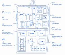 2008 Ford Edge Limited Fuse Diagram by Ford Edge 2011 Junction Relay Fuse Box Block Circuit