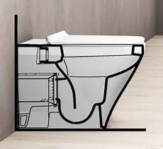 stand wc mit spülkasten abgang waagerecht wc ratgeber richtige toilette finden baddepot de