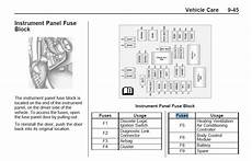 2010 camaro ss fuse box help with switchable fuse camaro5 chevy camaro forum camaro zl1 ss and v6 forums camaro5