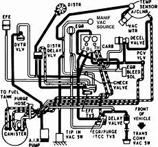 1983 chevy wiring harness i need a vacuum diagram for a 1983 chevy with a goodwrench 350 chevy engine that was factory
