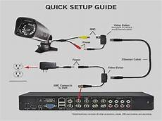 Cctv To Vga Wiring Diagram by Lorex Security Wiring Diagram Collection