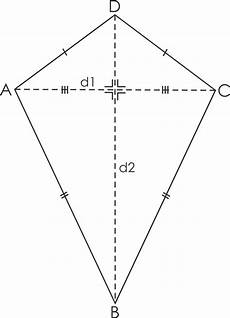 4 Lingkaran