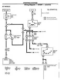 2010 maxima wiring diagram 97 maxima seems like alarm has disabled starter is there a way to reset it to get the engine
