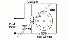 Permanent Split Capacitor Motor Reversing Wallpaperall