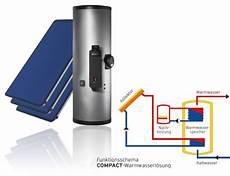 Muggenhumer Energiesysteme Gmbh Gas Sanit 228 R Heizung
