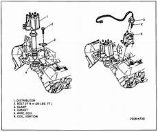 1993 chevy 5 7 wiring diagram distributor how to remove replace the coil in distributor