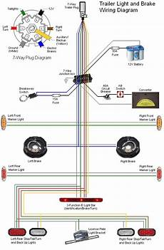 7 prong trailer plug wiring diagram wiring diagram