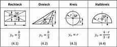 schwerpunkt fl 228 chen theorie formeln beispiel