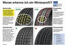 Achtung Beim Winterreifenkauf Reifenqualit 228 T