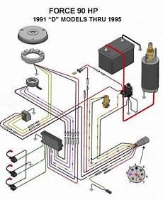 1998 40 hp mercury wiring diagram wiring engine ignition system schematic ignition system boat wiring system