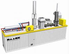 bhkw biogasanlage blockheizkraftwerk motoren und