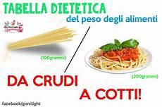calorie degli alimenti peso alimenti cotti e crudi la tabella da appendere al