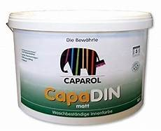 wandfarbe test vergleich 2018 wilckens caparol weitere