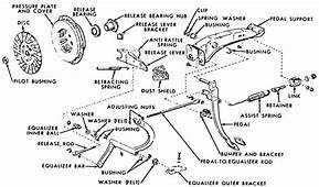 Clutch Pedal Adjustment  Ford Muscle Forums