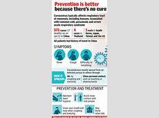 safety tips coronavirus