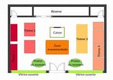plan de magasin plan de zoning magasin dlm management