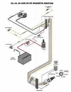guf found boat wiring diagrams basic