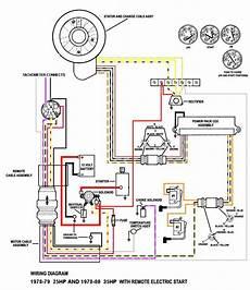 1998 40 hp mercury wiring diagram 1999 mercury outboard motor 90hp wallpaperzen org