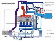 Air Flow Valve Schematic by The Importance Of Engine Air Flow In Obd Scan Tool Center
