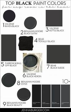 top paint colors for black walls painting a black wall