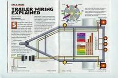 7 pin trailer plug light wiring diagram color code trailer conversation pinterest rv
