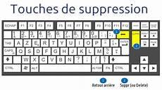 retour en arrière en anglais les touches de suppression du clavier