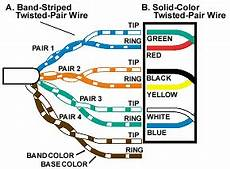 Security Wiring Color Code Free