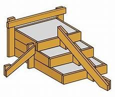 Kleine Treppe Bauen - kleine aussentreppe selber bauen