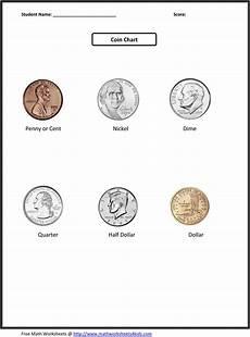 free printable money math worksheets for kindergarten 2686 http www mathworksheets4kids activities images money coin chart 1 jpg chicken and
