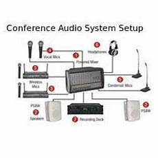conference audio system setup services overseas