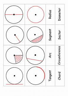 naming parts of a circle by yasminejade teaching resources tes