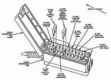 85 300zx fuse box 1990 nissan 300zx fuse box diagram wiring diagram schemas