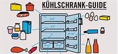 Die Optimale K 252 Hlschrank Temperatur Einstellen