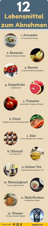 die besten 25 gesunde lebensmittel liste ideen auf