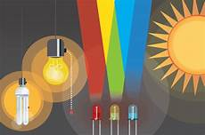 licht und form was ist licht teil 1 diwo